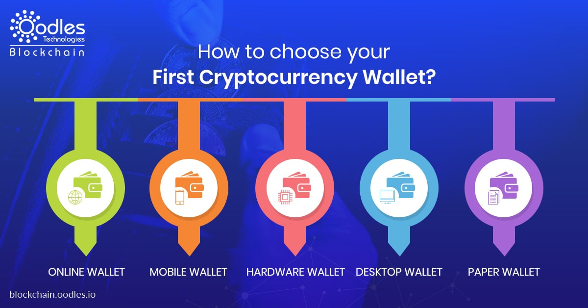 best cryptocurrency wallet